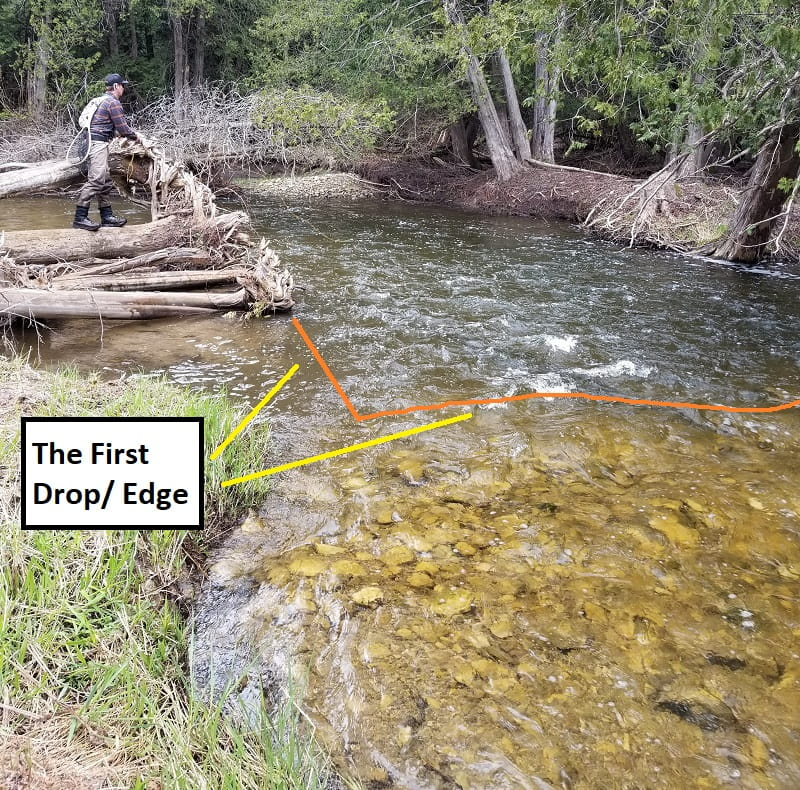 Fishing edges on a river